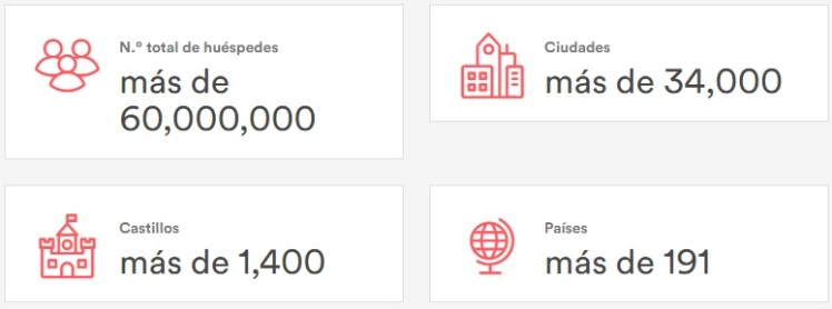 datos airbnb